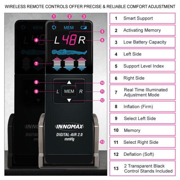 Wireless Remote Control(s)