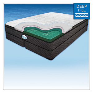 DEEP FILL SOFTSIDE FLUID BEDS