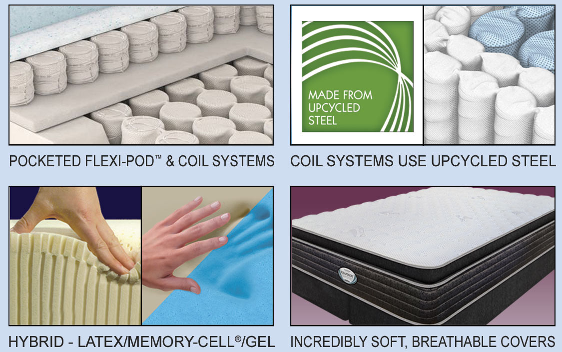 Hybrid Coil-On-Coil Beds