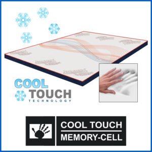 Renew Cool Touch Memory-Cell Topper