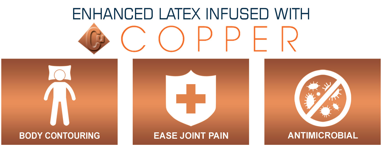 Enhanced Latex Infused With Copper